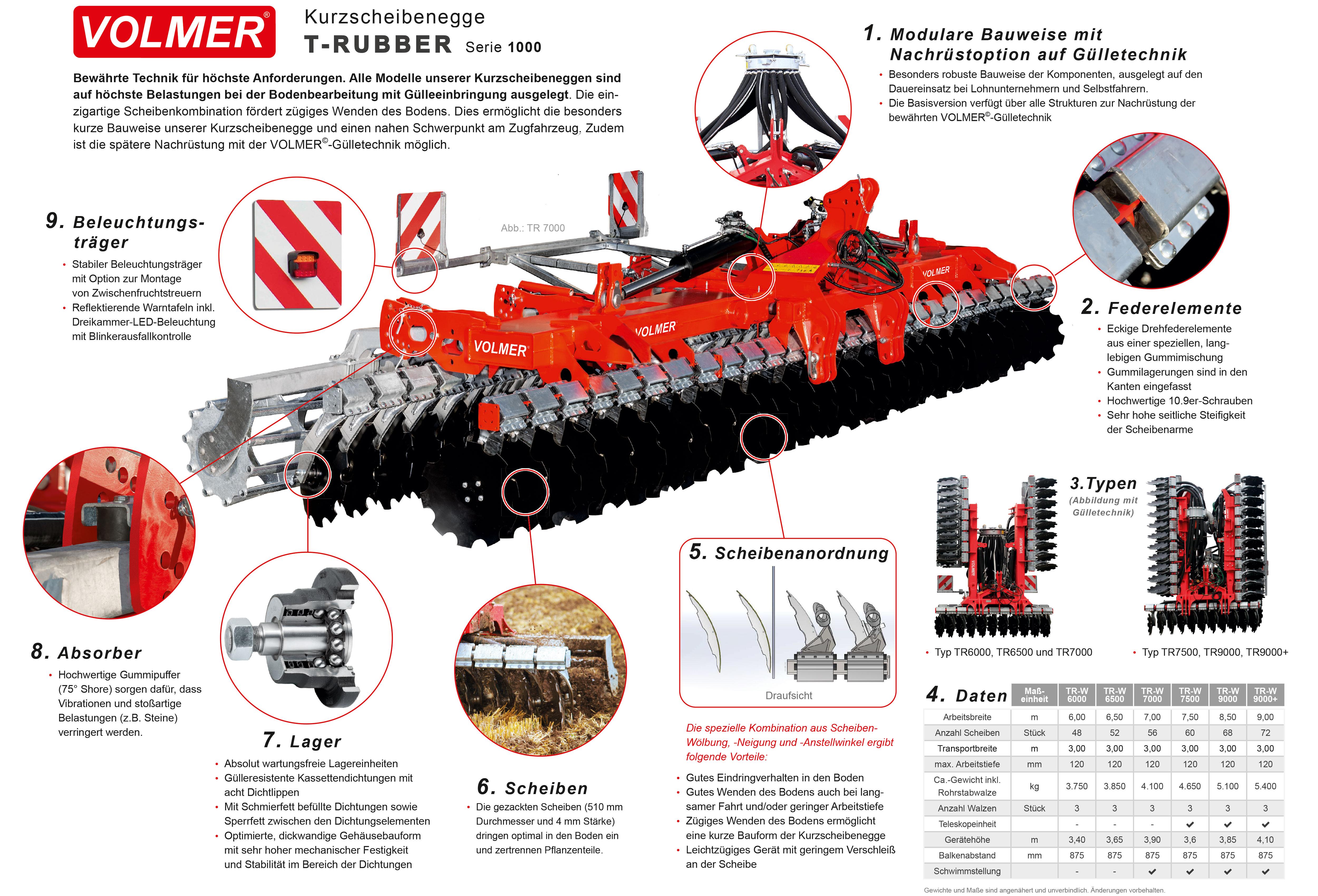 Kurzscheibenegge ohne Gülletechnik Volmer TR1000 - alle Daten und Informationen